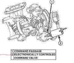 dodge cummins engine codes i an 04 dodge with 5 9 cummins check engine light is on