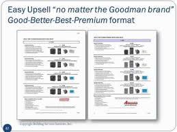 Air Conditioning Installation Estimate by Goodman Brands Repair Installation Price Books