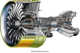 gp7200 engine