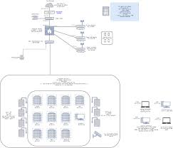 home network design examples 100 home wireless network design diagram nbn fixed wireless