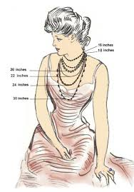 necklace neck sizes images Necklace and chain size guide reeds jewelers jpg