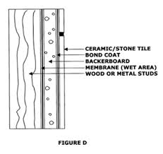 wall tile installation methods the tile