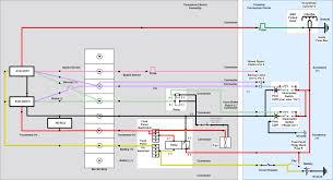pioneer avic n2 wiring diagram u0026 pioneer avic n5 wiring diagram