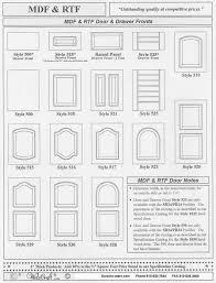 Kitchen Cabinet Door Designs by Kitchen Cabinet Door Designs Pictures Kitchen Cabinet Solid