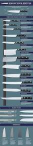 infographic know your knives pinterest next day suits and