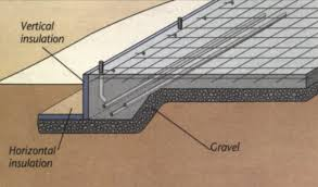 three types of concrete foundations engineering feed