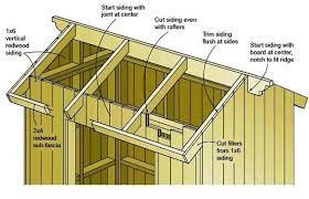 How To Build A Small Outdoor Shed by 3 5 6 Garden Tool Shed Plans U0026 Blueprints For Small Gable Shed