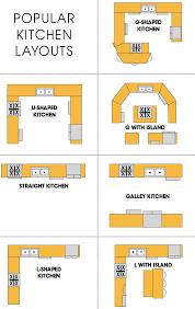 popular kitchen layouts evo design center
