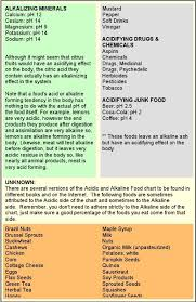 crazy review week 1 alkaline diet menu program