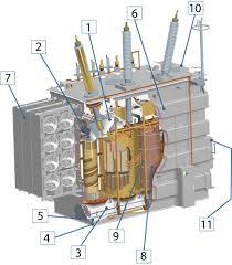 power transformer design spx u0027s electrical transformer design is