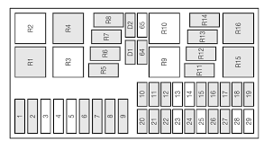 2007 ford focus fuse box layout results for 2008 ford focus fuse box layout see