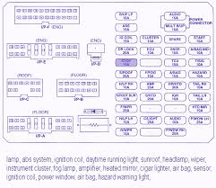2004 kia optima fuse box diagram image details