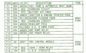 1992 wrangler wiring diagram g6 wiring diagram versa wiring