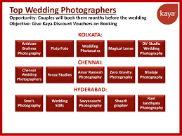 top stores to register for wedding marketing plan for bridal services