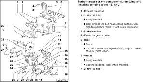 vw engine parts diagram vw wiring diagrams instruction