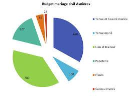 budget fleurs mariage 20 best budget mariage wedding budget images on