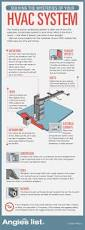 how does plumbing work 262 best fmi images on pinterest