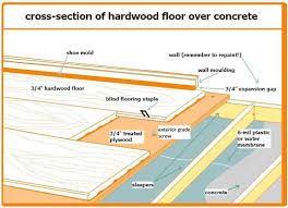 Hardwood Floor On Concrete How To Install Solid Hardwood Flooring Concrete The Pictures