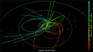 spaceweather com news and information about meteor showers