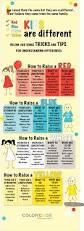 your color code relationship with your kids the color code