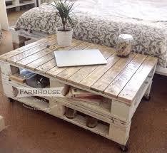 farmhouse industrial coffee table ideas