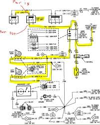 1998 jeep wrangler wiring diagram 2004 jeep horn wiring 1995 jeep grand wiring