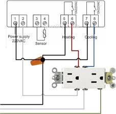 diy temperature controller flops club