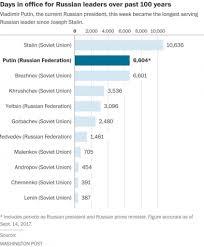 2017 top 705 put penn kemble fellow archives democracy digest