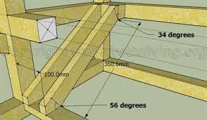 free rabbit hutch plans diy building an access ramp
