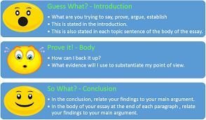 how to write a conclusion for essay Essay Essay Intro Structure how to write conclusion in essay Resume Template Essay Sample Free Essay