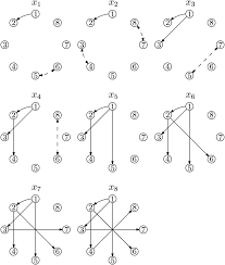 symbol 1 path for m u003d 8 multilevel mapping 8