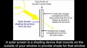 Window Cleaning Austin Tx Benefits Of Solar Window Screens Shading Windows Solar Screens