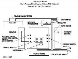 2002 dodge caravan cluster wiring diagram 2002 wiring diagrams