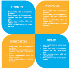 swot chart template word personal expense report