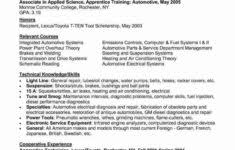 Actuarial Resume Actuary Resume Template Sample Rimouskois Job Resumes