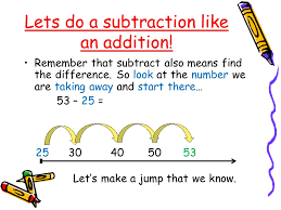 rules for subtraction using a number line everything you need to