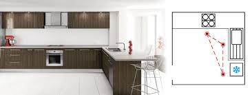 Mitre 10 Kitchen Design Diy U0026 Ideas How To Plan Your New Kitchen Mitre 10