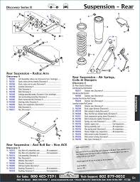 land rover discovery series 1 wiring diagram 2002 land rover
