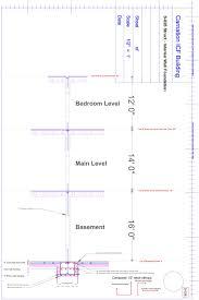 Zero Lot Line House Plans House Blueprints