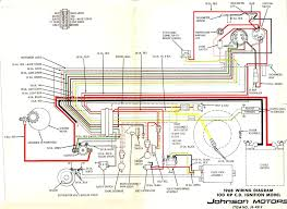 johnson outboard wiring diagram johnson wiring diagrams collection