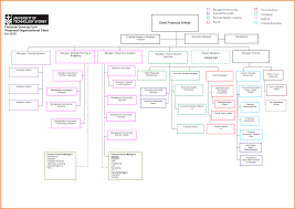 resume templates in microsoft word 2010 invoice template word 2010 ipralatam 5 organization chart template word receipt templates create invoice 20 invoice template word 2010 template full