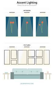 recessed lighting guide