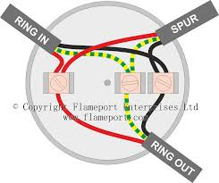 lamp socket wiring diagram elvenlabs com