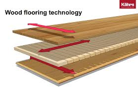 why is engineered wood flooring better than solid wood