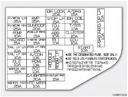 kia bongo 3 wiring diagram kia wiring diagrams instruction