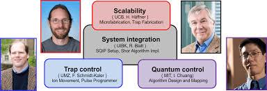 SQIP   Quantum Optics and Spectroscopy SQIP   Quantum Optics and Spectroscopy
