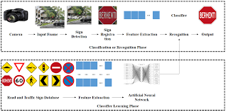 symmetry special issue advanced in artificial intelligence and