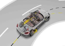 Porsche Boxster Gts Specs - porsche u0027s new boxster gts and cayman gts in malaysia u2013 drive safe