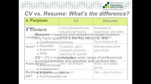 curriculum vitae cv vs resume curriculum vitae cv vs a resume whats the difference powerful