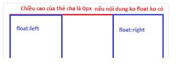 layout có nghia là gì cổng thông tin cao đẳng cnc đồng an